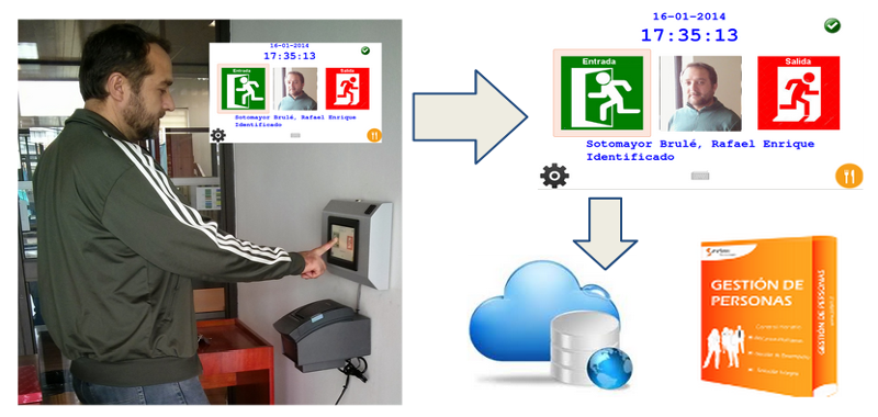 Módulos y Terminales con lectores biométricos, tags y códigos de barra